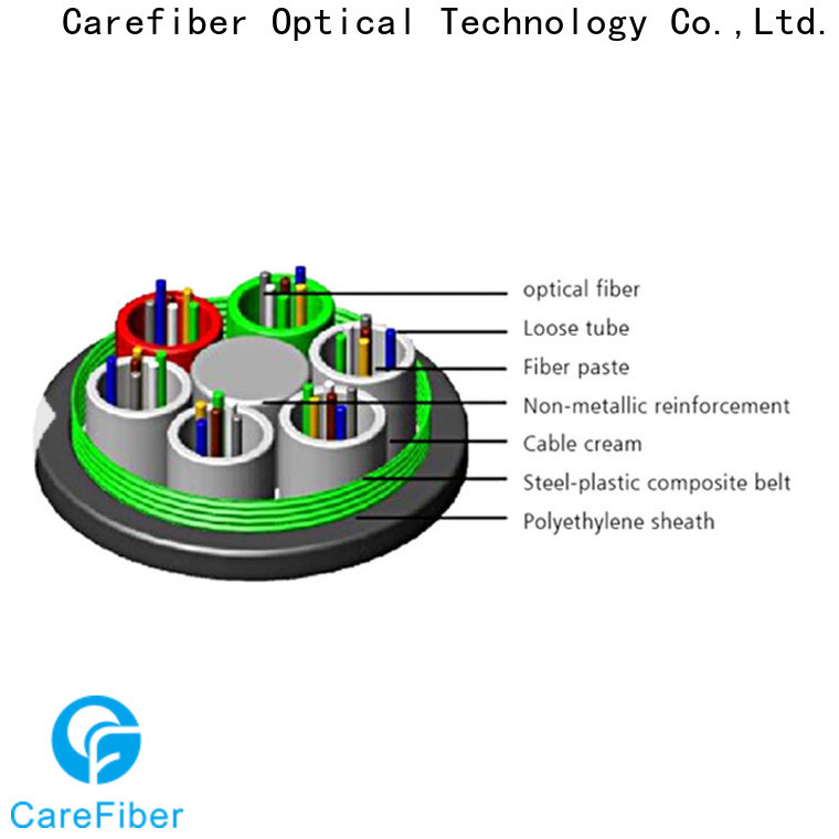 Carefiber tremendous demand outdoor cable source now for communication