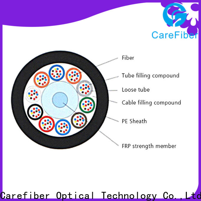 Carefiber tremendous demand fiber optic kit source now for trader