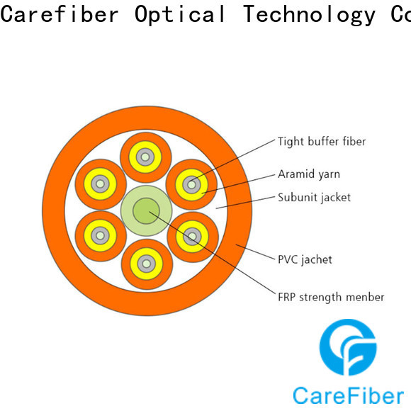 Carefiber gjfv indoor cable provider for indoor environment