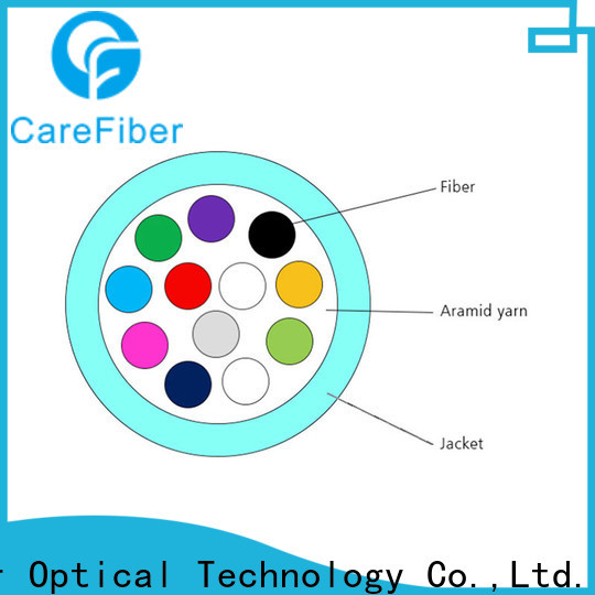 high volume cable optica gjpfjv well know enterprises for building