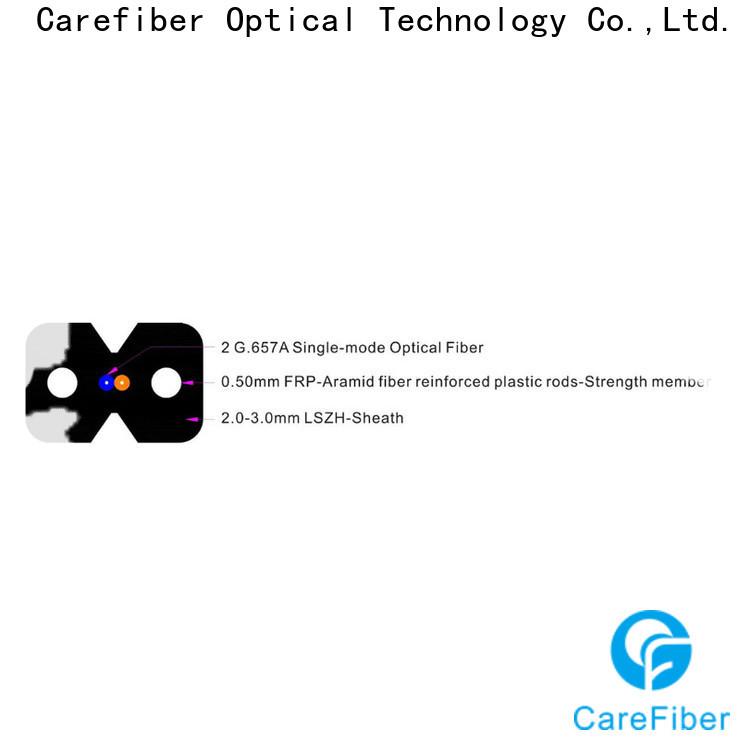 variety of ftth fiber gjxfh supplier for communication