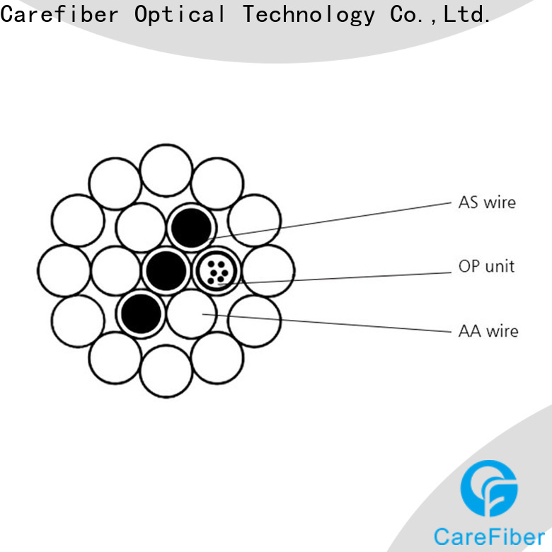 Carefiber high quality fiber optic wire order online for electric lines