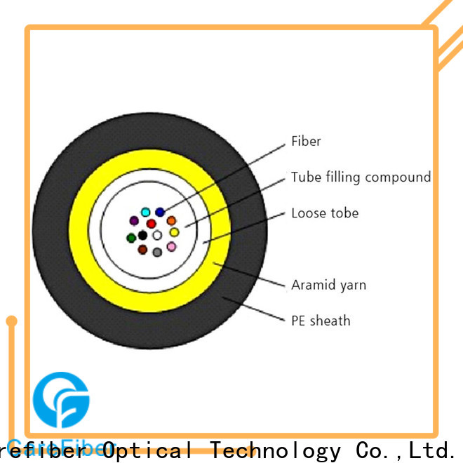 Carefiber gcyfxty fiber optic network cable order online for overseas market