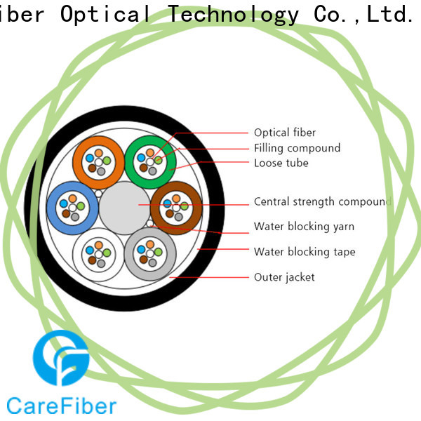 Carefiber gcyfxty fiber optic light cable order online for overseas market