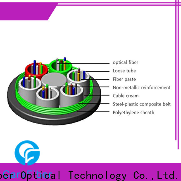 Carefiber tremendous demand outdoor fiber patch cable source now for trader
