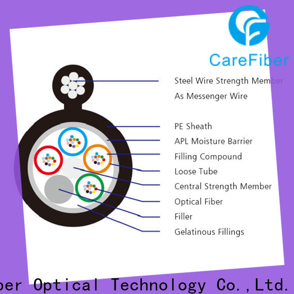 Carefiber gyta53 outdoor fiber cable buy now for trader