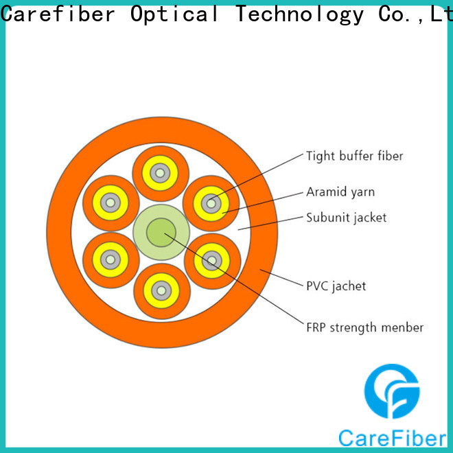 Carefiber gjfv fiber optic products well know enterprises for indoor environment