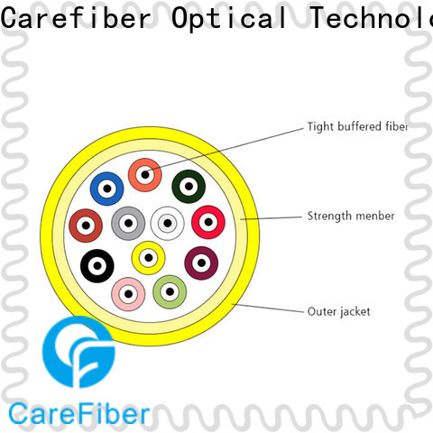 Carefiber high quality fiber optic products provider for sale