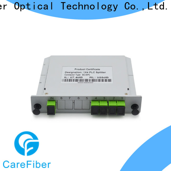 Carefiber splitter splitter plc trader for global market