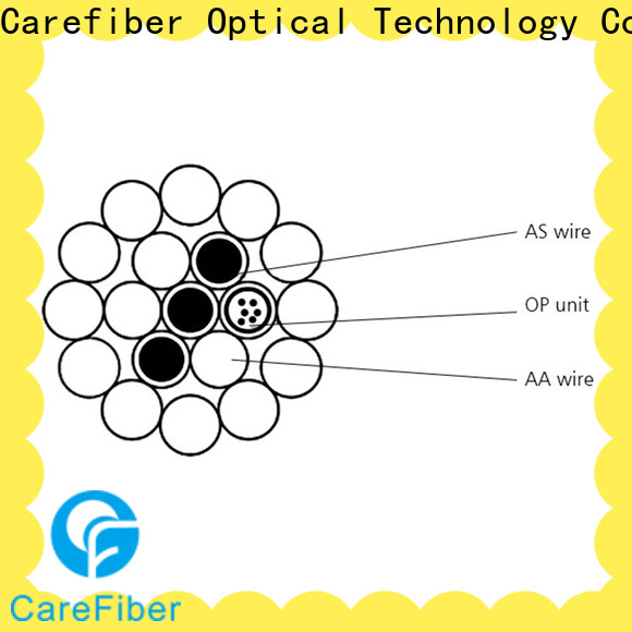 Carefiber standard opgw cable great deal for wholesale