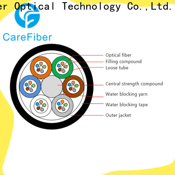 Carefiber gcyfy fiber network cable great deal for importer