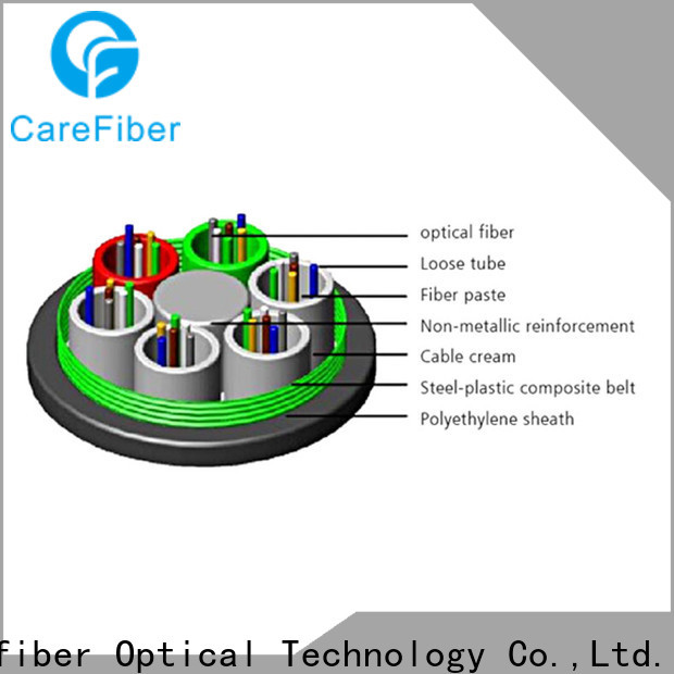 outdoor fiber optic cable gytc8s source now for trader
