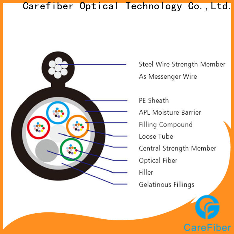 tremendous demand fiber optic kit gyfty wholesale for trader