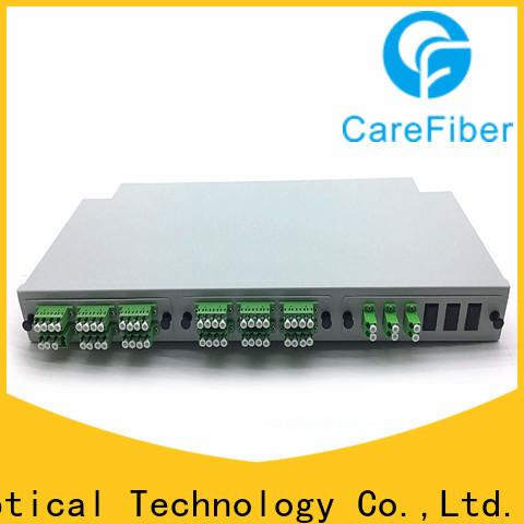 tremendous demand optical fibre applications frame source now for global market