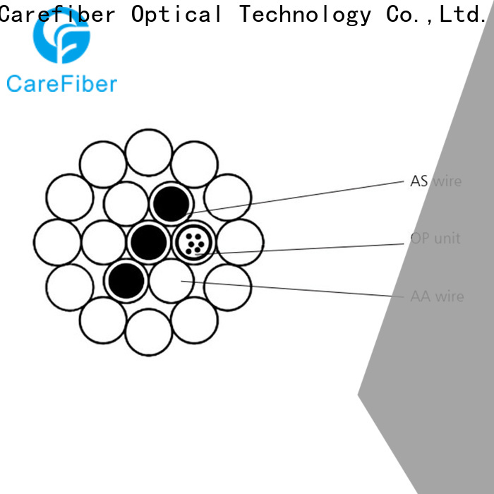Carefiber cable opgw fiber great deal for electric lines