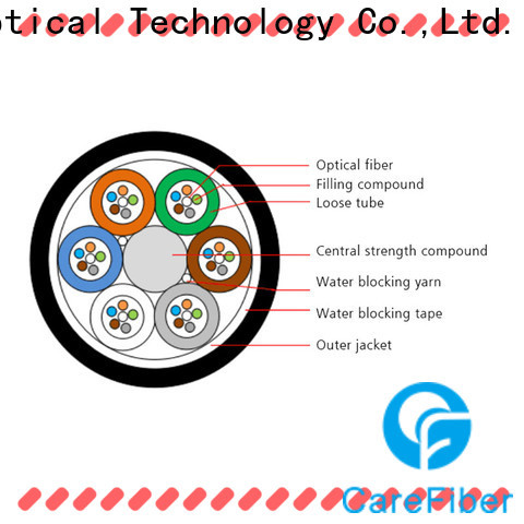 credible fiber optic light cable gcyfxty great deal for overseas market