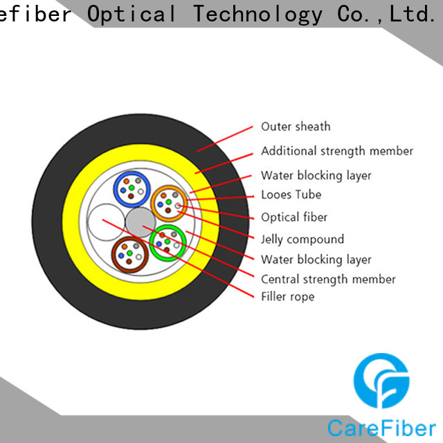 high reliability adss fiber adss for communication