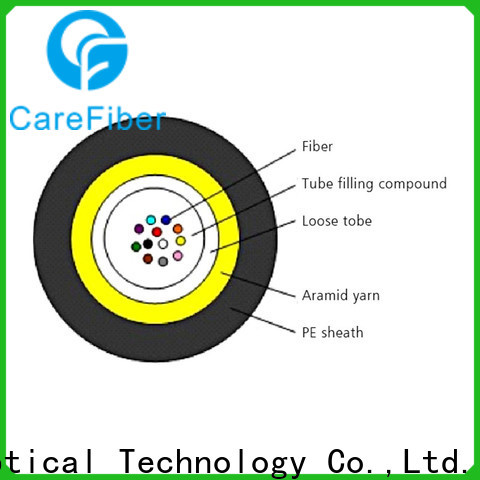 credible single mode fiber cable gcyfxty order online for communication
