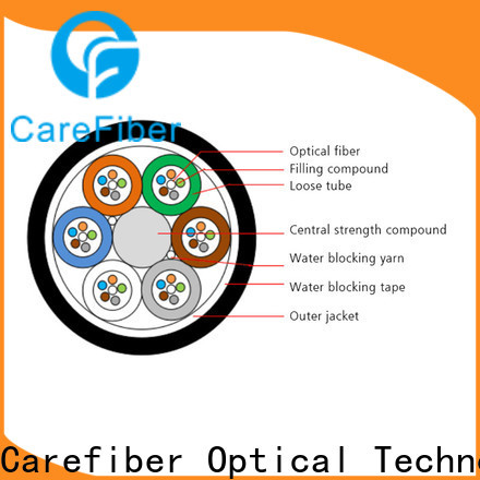 high quality types of optical fiber gcyfy manufacturer for overseas market