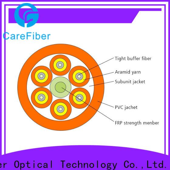 Carefiber gjfv fiber optic products provider for indoor environment