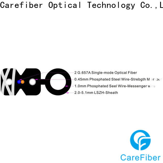 Carefiber gjxfh china fiber optic supplier for wholesale