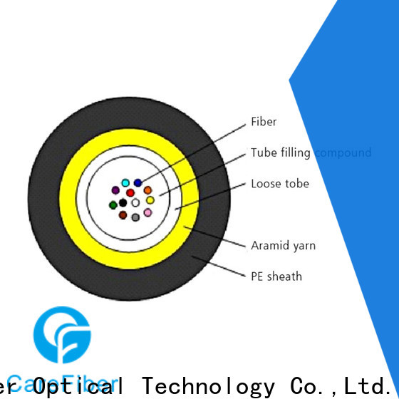 high quality fiber optic network cable gcyfy order online for importer
