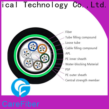 Carefiber gyfts outdoor fiber optic cable buy now for trader