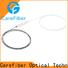 Carefiber card fiber splitter foreign trade for communication