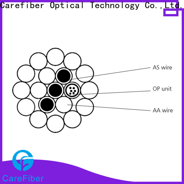 credible ground wire opgw manufacturer for wholesale