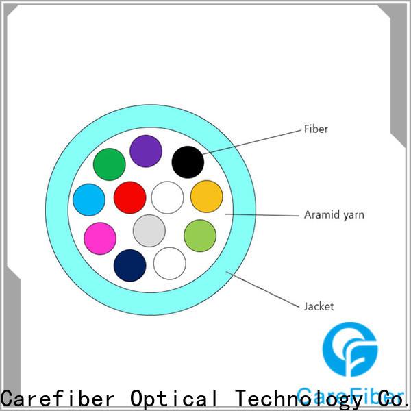 Carefiber customized cable optica provider for building