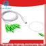 Carefiber best optical cable splitter best buy cooperation for global market