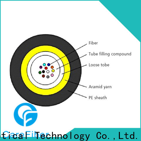 credible single mode fiber optic cable gcyfxty manufacturer for overseas market