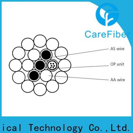 Carefiber standard overhead ground wire order online for electric lines