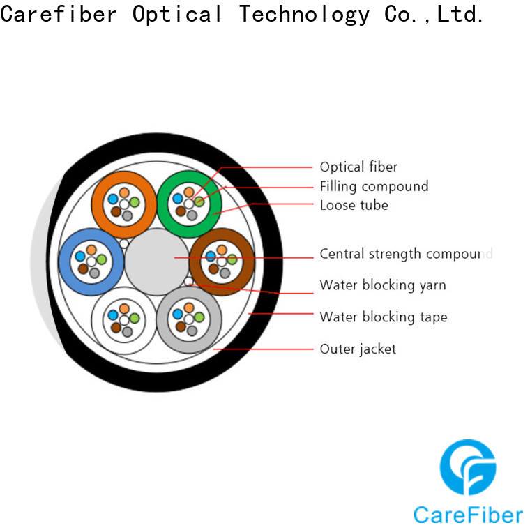 Carefiber gcyfy fiber network cable order online for overseas market