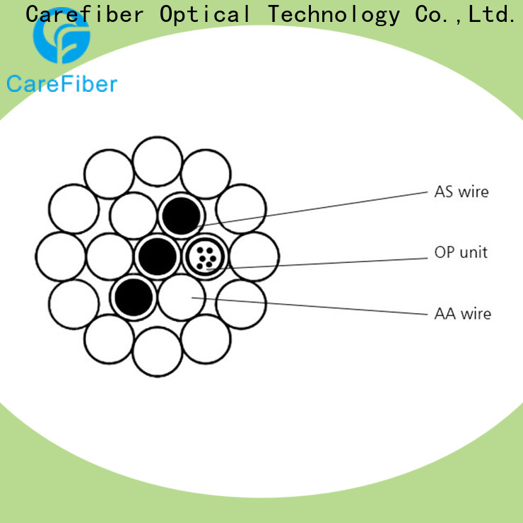 Carefiber standard overhead ground wire order online for wholesale