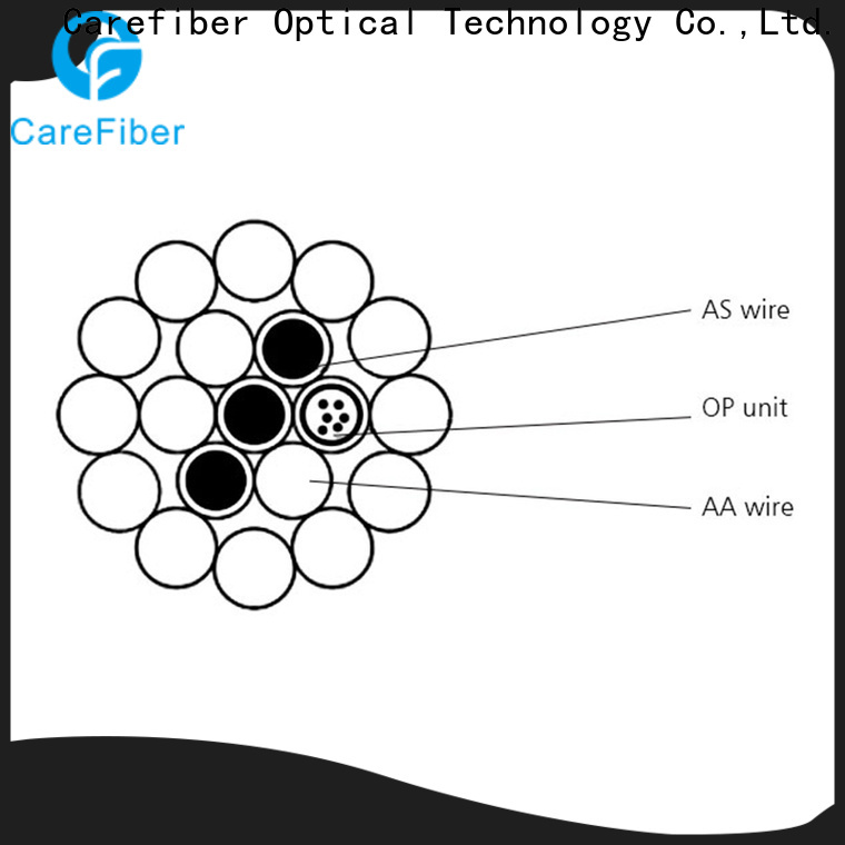 Carefiber credible opgw cable great deal for electric lines