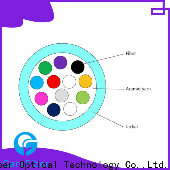 high volume fiber optic products gjfv well know enterprises for indoor environment