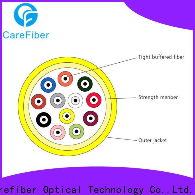 high volume fiber optic supply gjfv well know enterprises for sale