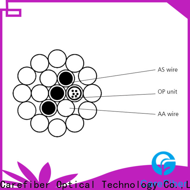 Carefiber credible opgw wire great deal for wholesale