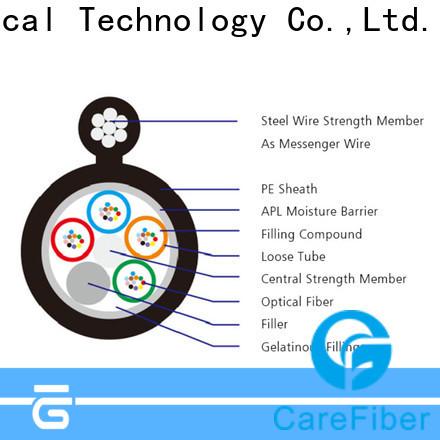 Carefiber gyta53 fiber optic kit source now for merchant