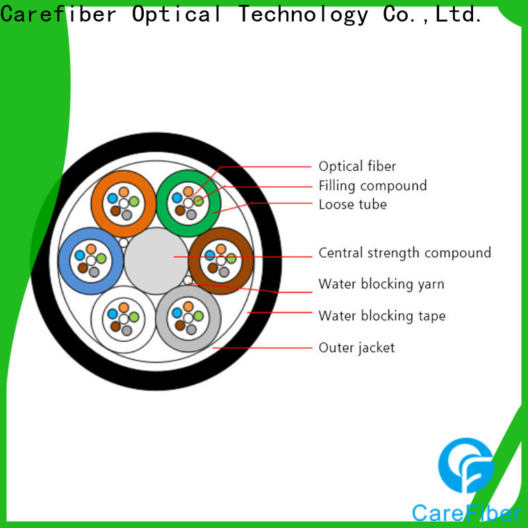high quality fiber network cable gcyfxty manufacturer for importer