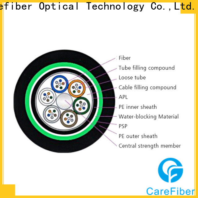 outside plant fiber optic cable gyfty source now for trader