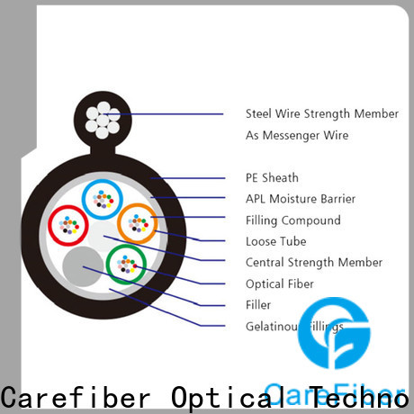 Carefiber gyfty outside plant fiber optic cable buy now for merchant
