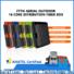 Carefiber optical distribution box order now for transmission industry