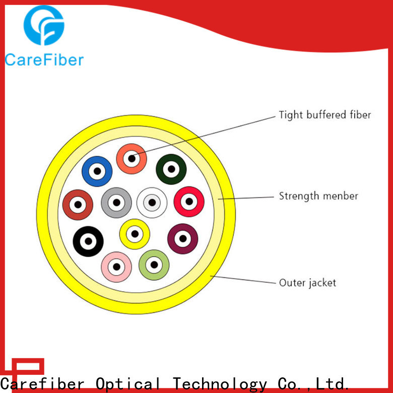 Carefiber high quality cable optica maker for sale