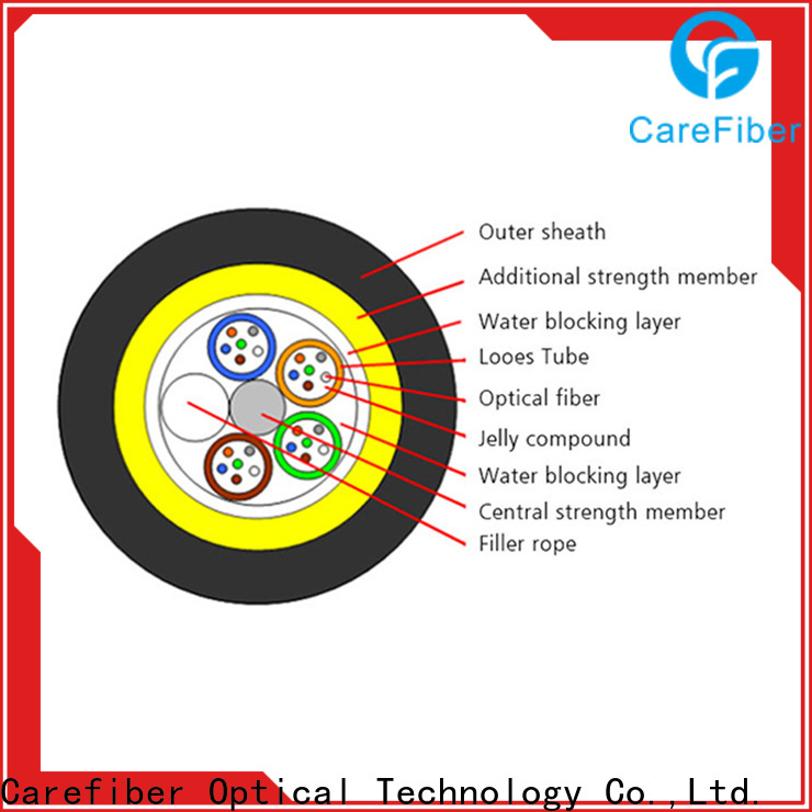 Carefiber cable adss cable program consultation for communication