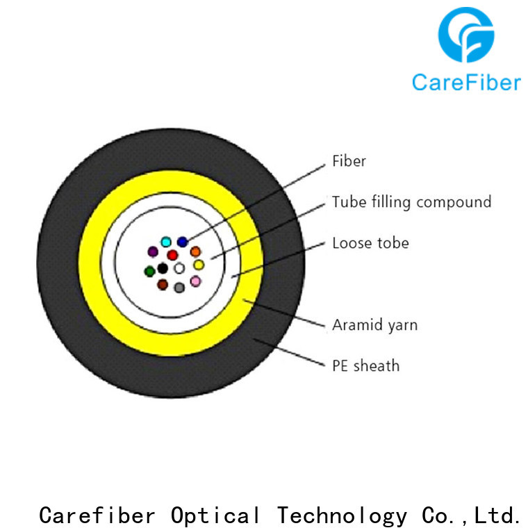 credible fiber optic light cable gcyfy order online for importer