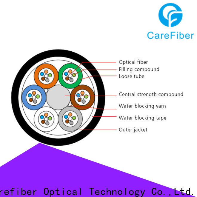 high quality fiber optic network cable gcyfy manufacturer for overseas market