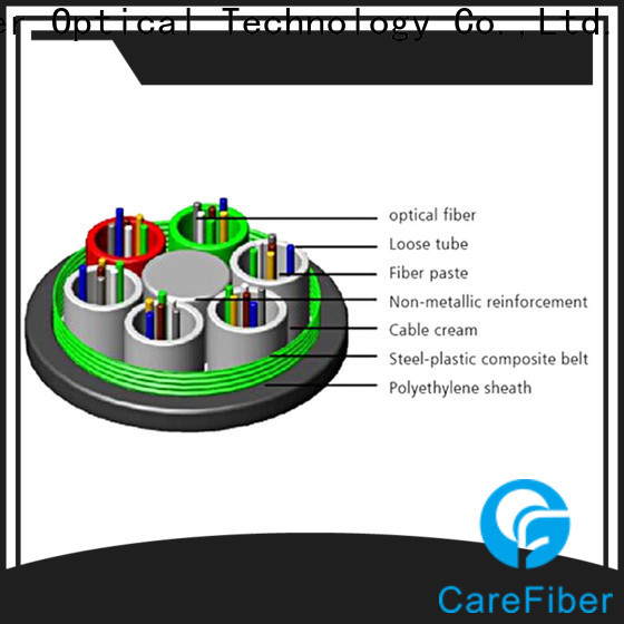 Carefiber tremendous demand outdoor fiber cable source now for trader