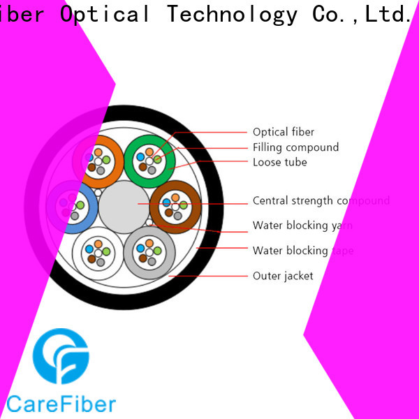 credible types of optical fiber gcyfxty order online for communication